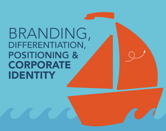 Branding Differentiation Definition