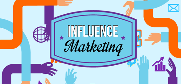 marketing influences As we mentioned earlier in the chapter, consumer behavior is influenced by many things, including environmental and marketing factors, the situation, personal.